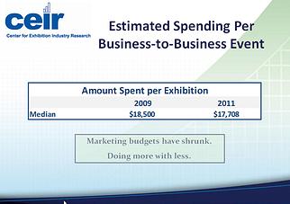 trade show budgets