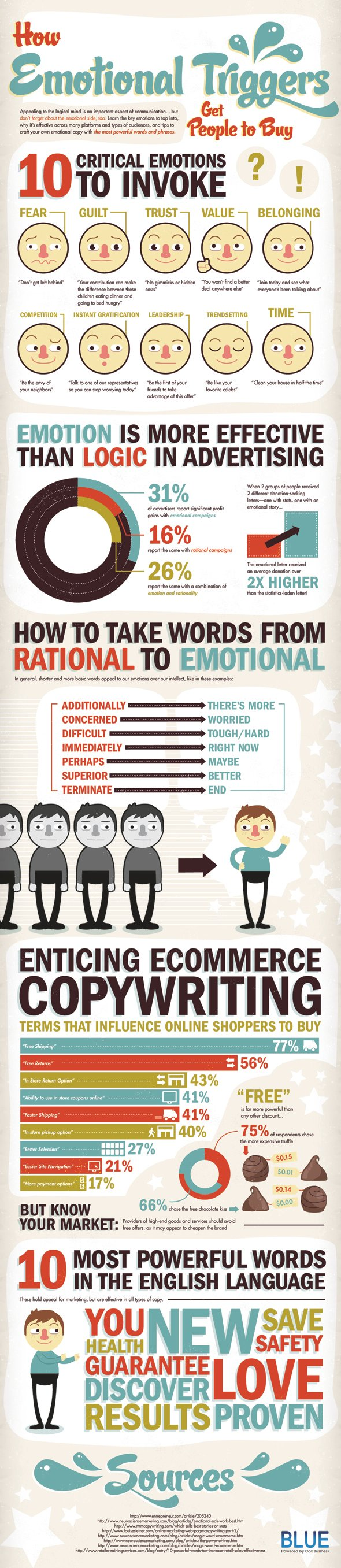 BLUE-Infographic-Emotional-Triggers-in-Copy-Online-5901-1.jpg
