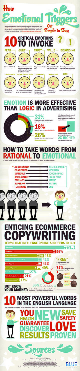 BLUE-Infographic-Emotional-Triggers-in-Copy-Online-5901.jpg